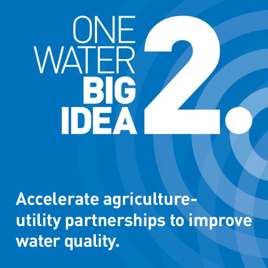 Seven Big Ideas | US Water Alliance